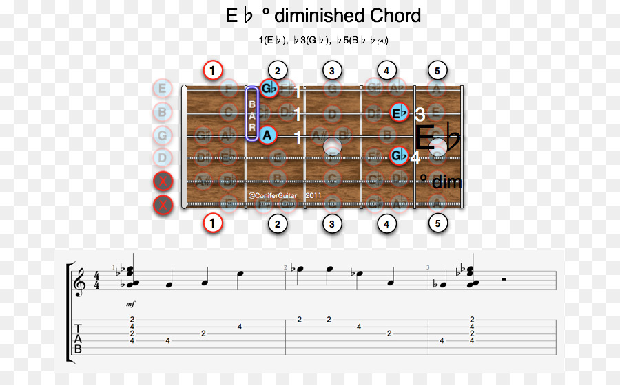 Minor Chord B Guitar Chord Major Chord E Others Png Download 750