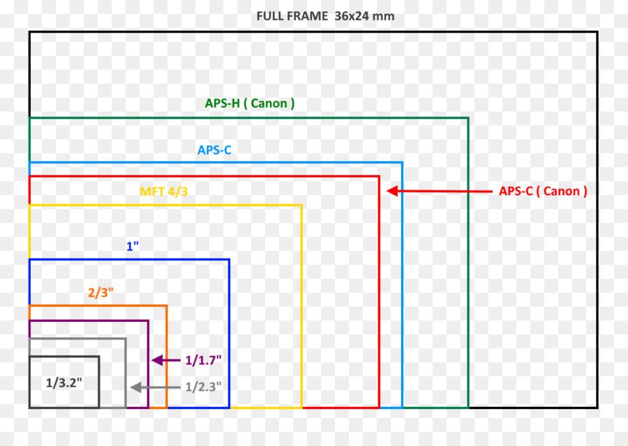 Crop factor APS-C Sensor Photography Camera - Camera png download ...
