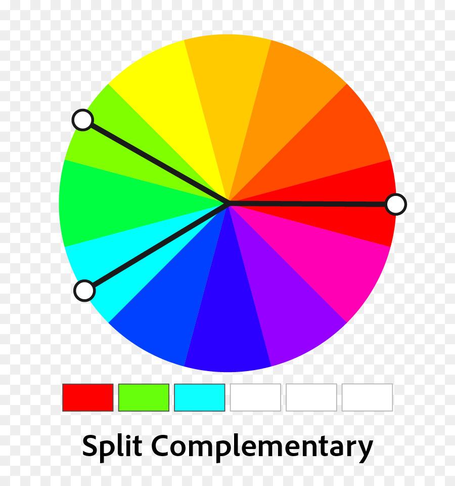 Complementary colors Color wheel Color scheme Monochromatic color Analogous colors - others