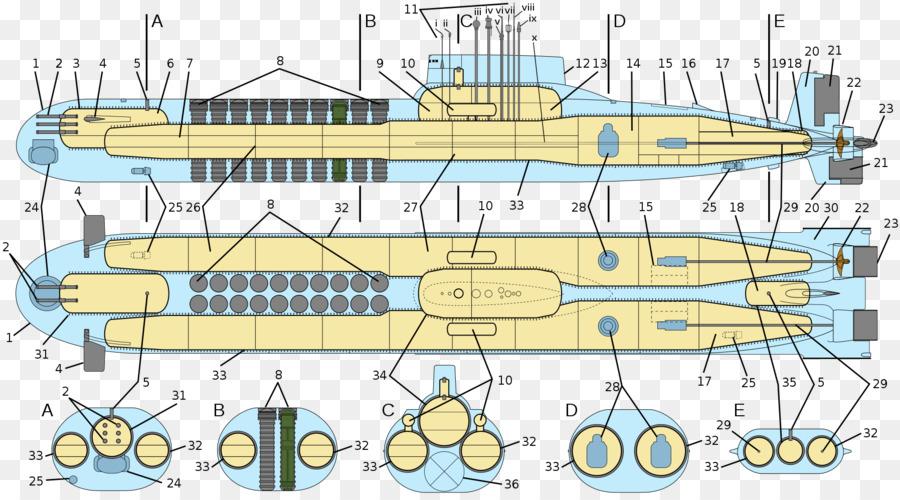 Typhoon Class Submarine Ballistic Missile Submarine Nuclear