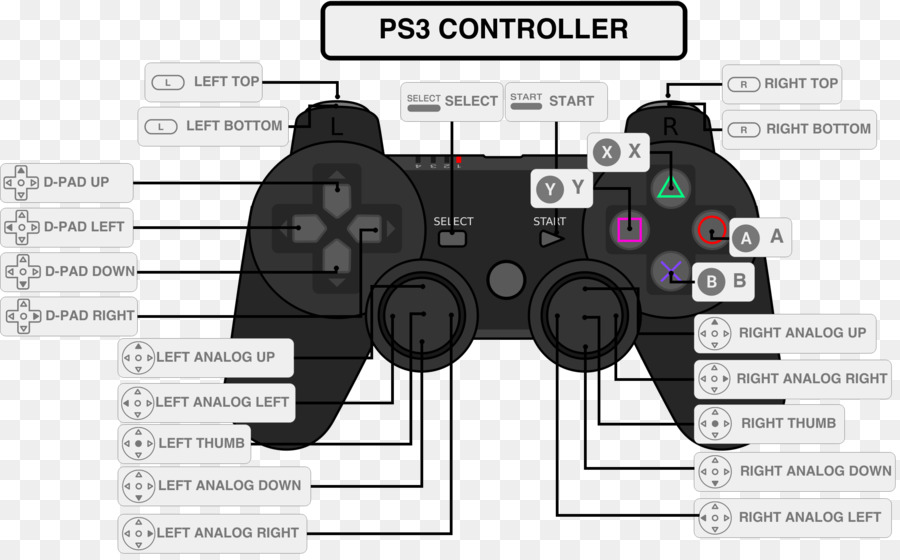 Xbox Controller Background png download - 2301*1428 - Free