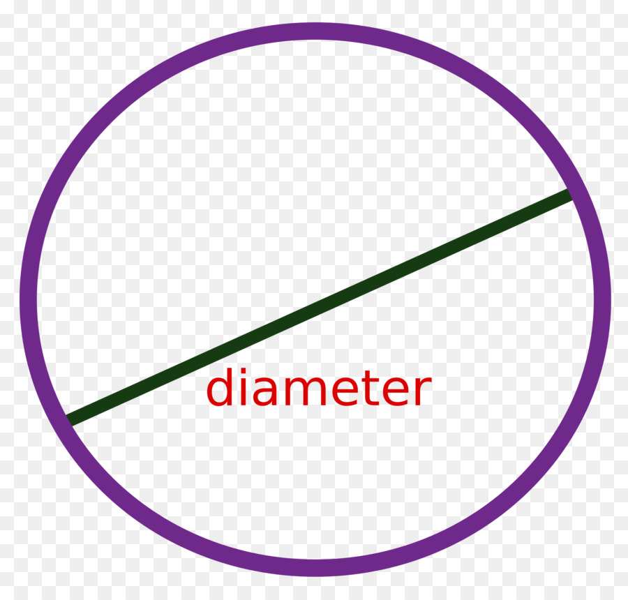 Diameter Circle Circumference Radius Ball Math Question Png