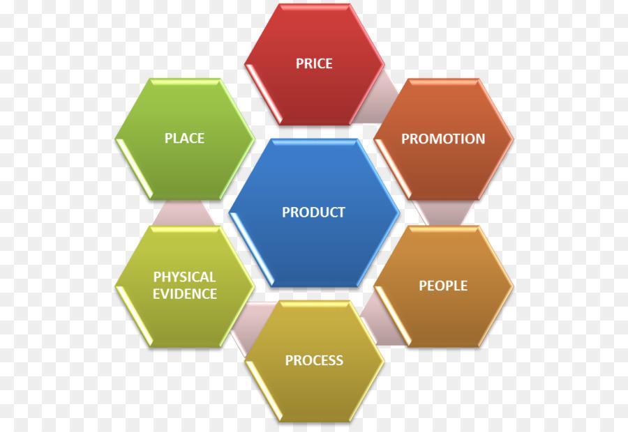 Бизнес план аутсорсинг скачать как открыть турфирму бизнес план