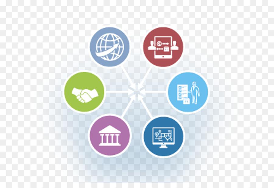 Materials Management Communication png download - 705*604