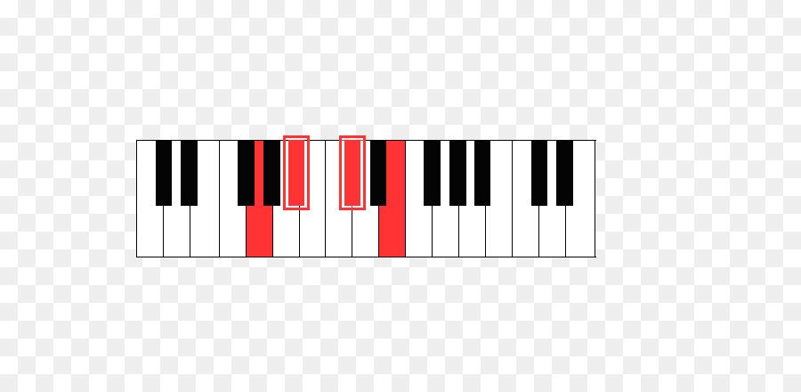 Digital Piano Diminished Triad Guitar Chord Augmented Triad Piano
