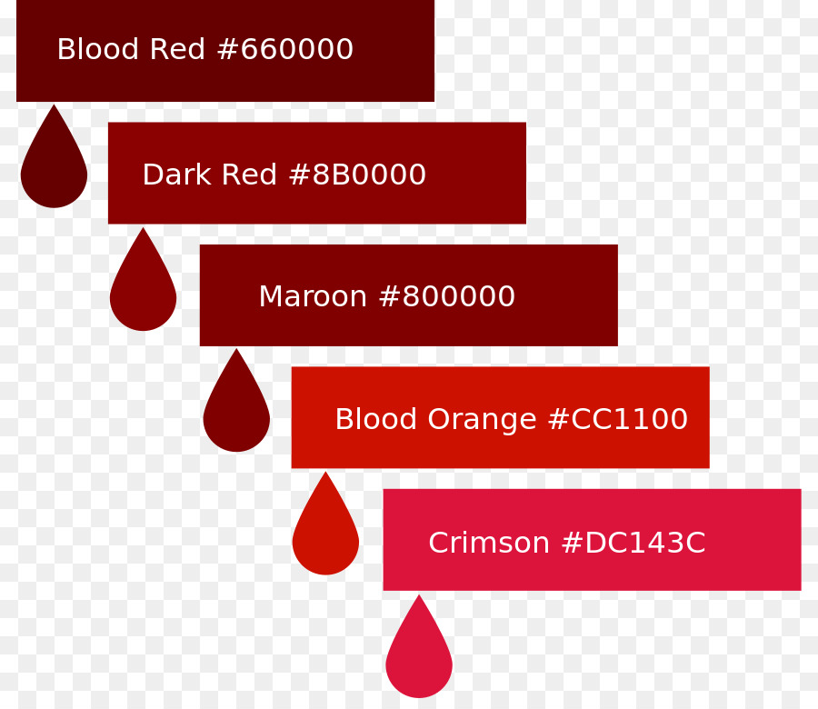 Color Chart Blood Color Scheme Red Blood Png Download 864768