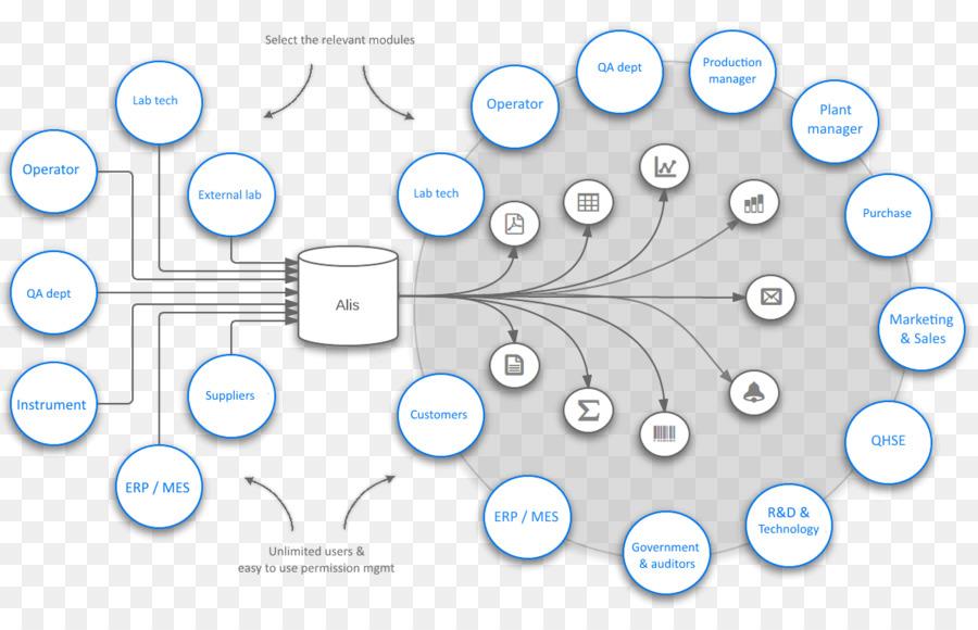 Diagrama de flujo de aseguramiento de la calidad sistema de gestin diagrama de flujo de aseguramiento de la calidad sistema de gestin de calidad otros ccuart Images