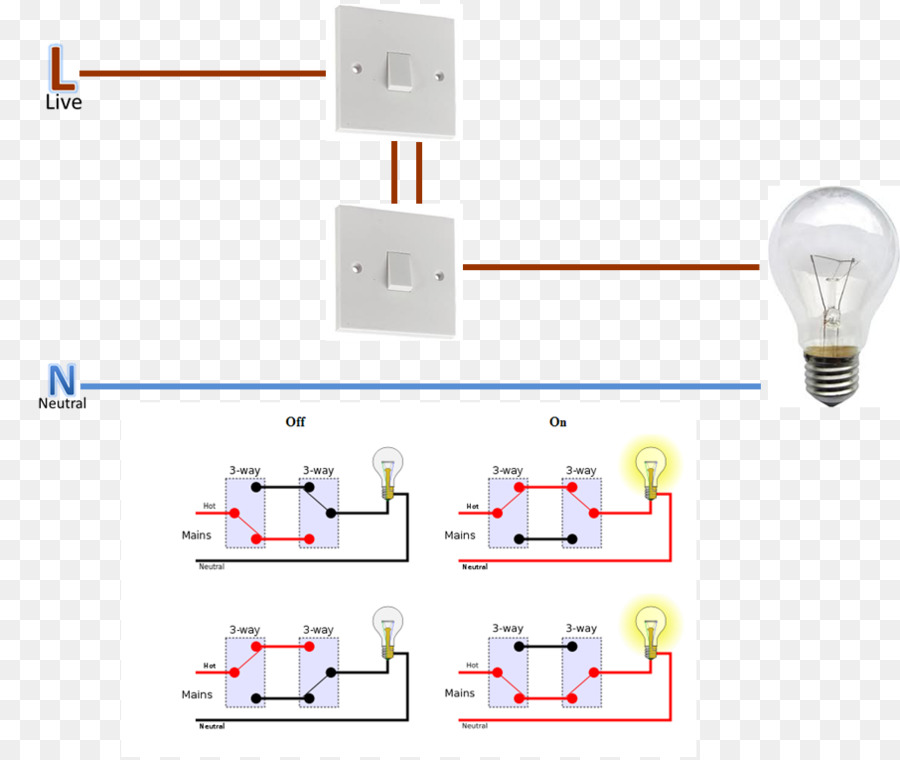 Wiring diagram Multiway switching Electrical Switches Electrical ...