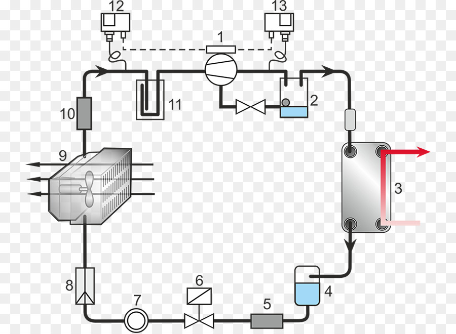 Heat Pump And Refrigeration Cycle Vapor Compression Refrigeration