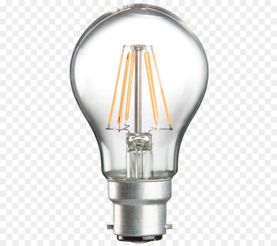 De L Ampoule A Incandescence Led Lampe Led Filament A Vis Edison