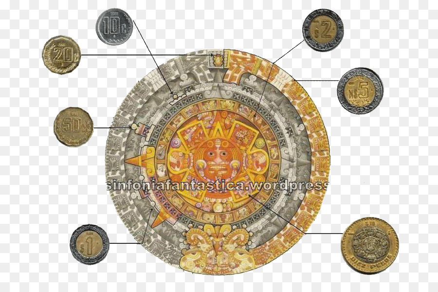 Aztec Calendar Stone Aztec Empire Maya Civilization Mayan Calendar