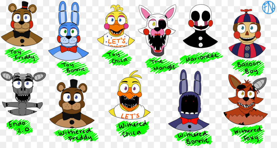 Five Nights At Freddys Sister Location Five Nights At Freddys 2