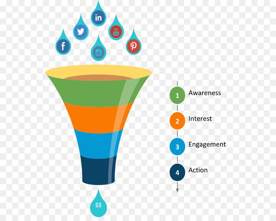 Microsoft Powerpoint Funnel Chart Presentation Diagram Template