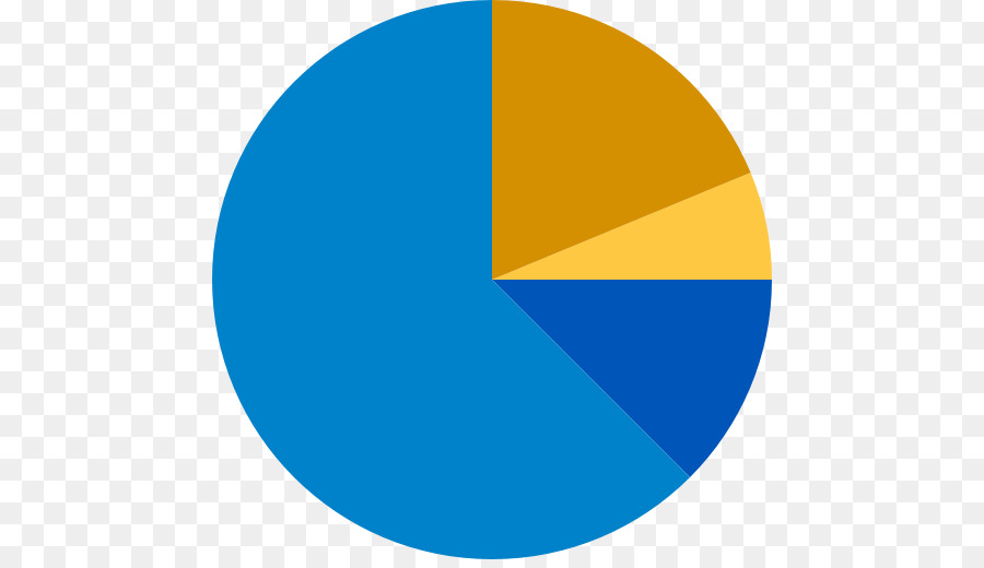 Pie Chart Business Statistics Circle Computer Icons Circle Png