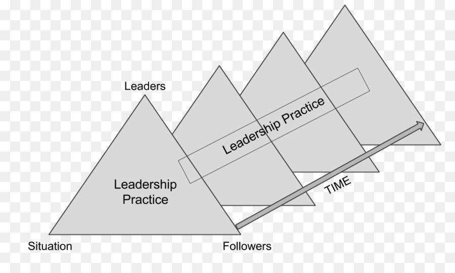 distributed leadership, leadership, transformational leadership, pyramid,  triangle png