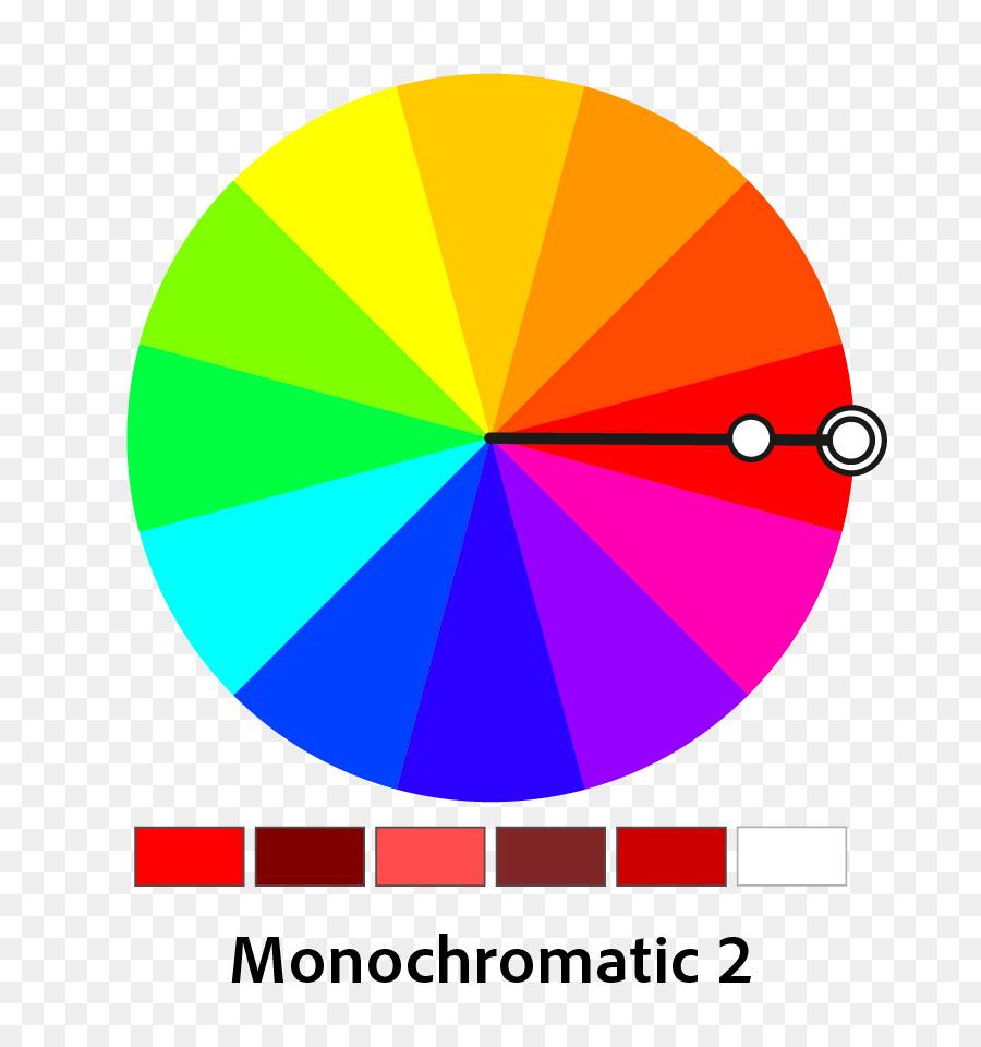 Monochromatic color Harmony Color scheme Complementary colors Color wheel - design
