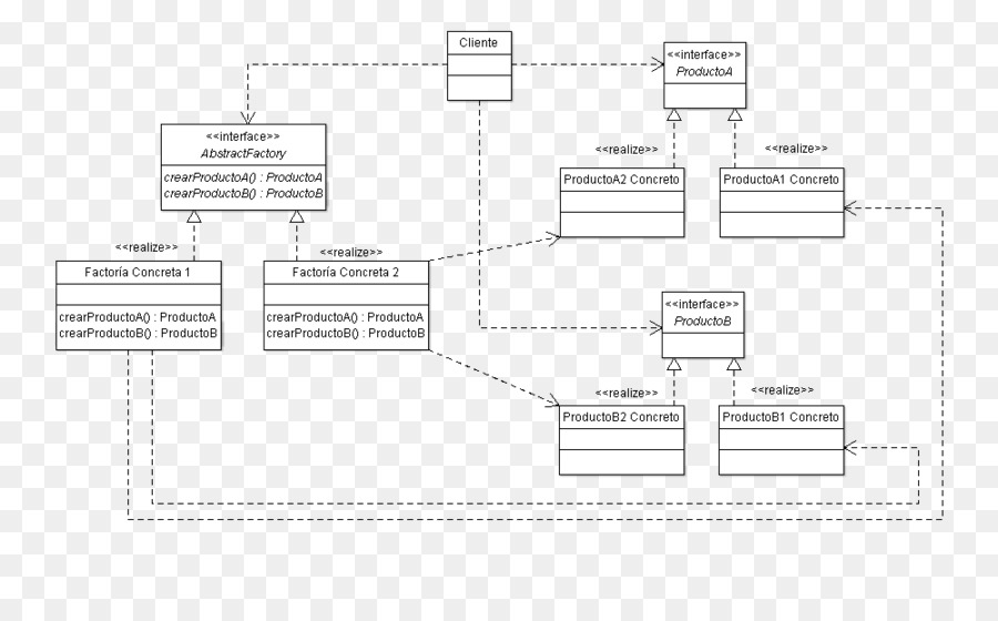 Abstract Factory Pattern Class Diagram Software Design Pattern