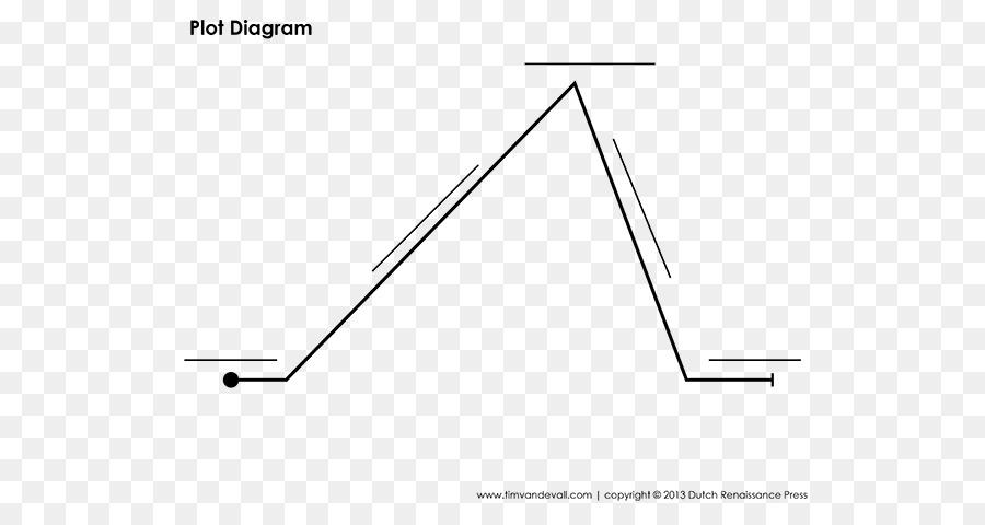 Peachy Venn Diagram Plot Chart Worksheet Others Download 600 464 Wiring 101 Akebretraxxcnl