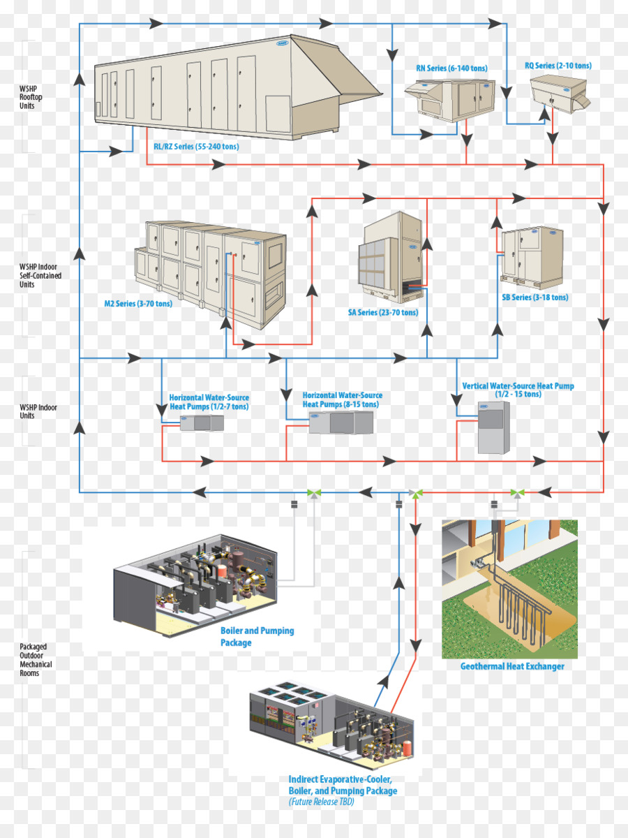 Air Source Heat Pump Wiring Diagram Reveolution Of Aaon Central Heating Pumps Fan Rh Kiss Com Panasonic Samsung