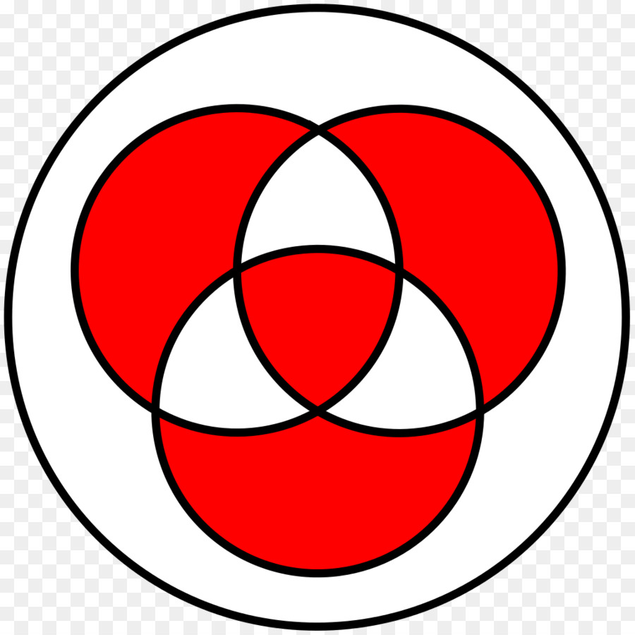 Exclusive Or Symmetric Difference Venn Diagram Logical Conjunction Logic Pictures Bitwise Operations In C Others