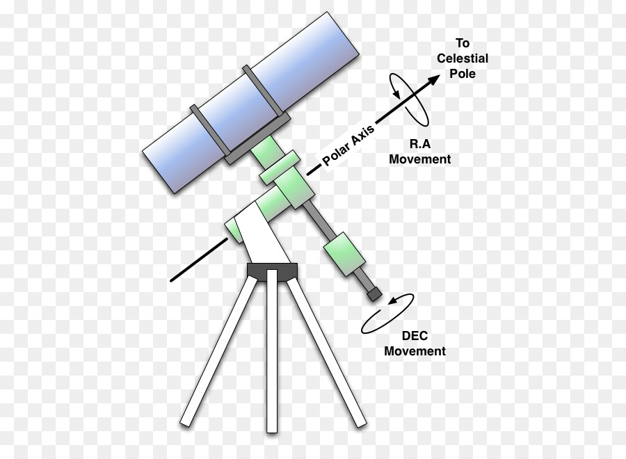 Equatorial Mount Telescope Mount Diagram Celestial Equator Others