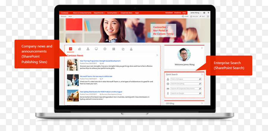 Intranet Portal Web Template System Computer Software Others Png