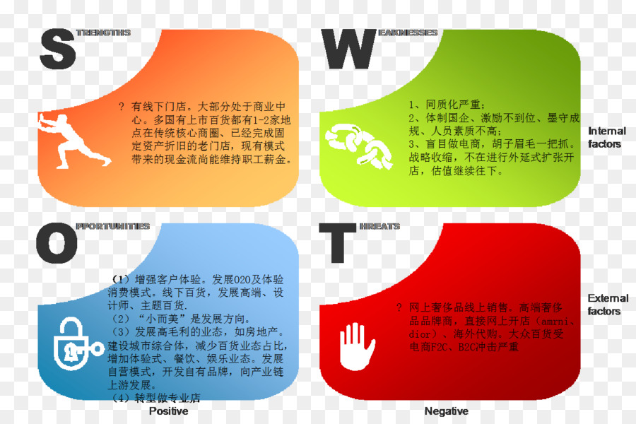 swot analysis management microsoft powerpoint presentation ppt ppt