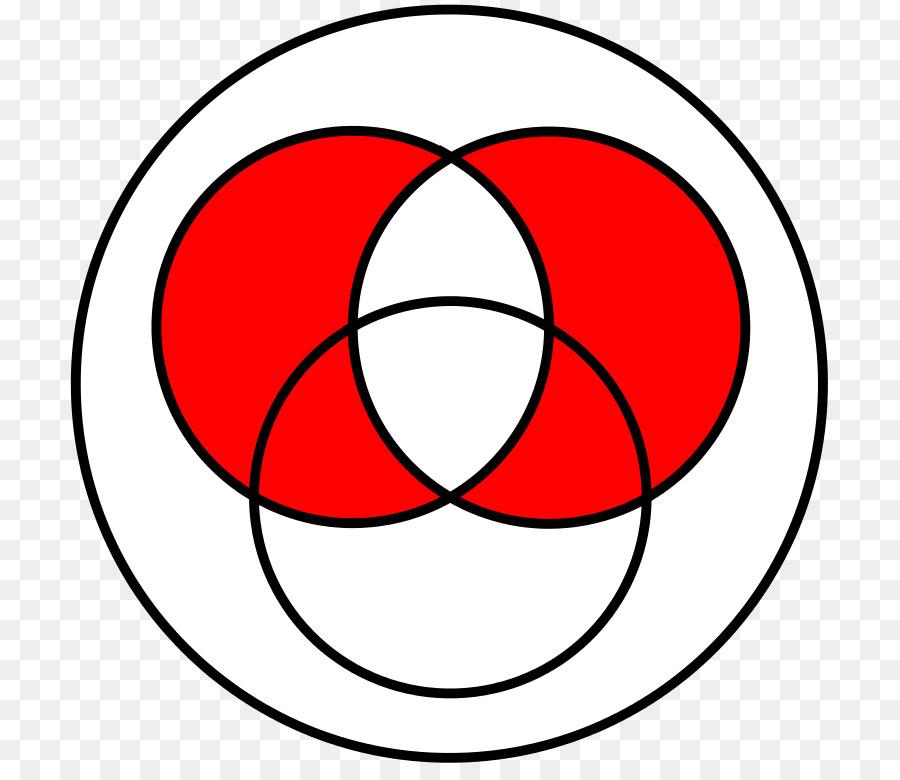 Symmetric Difference Set Venn Diagram Logical Conjunction Complement