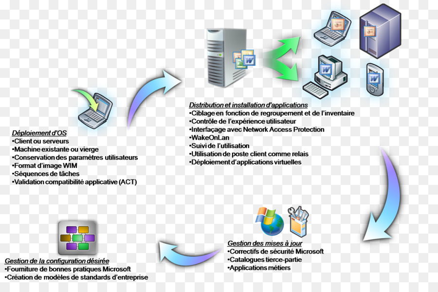 Windows Server Icon png download - 1612*1073 - Free
