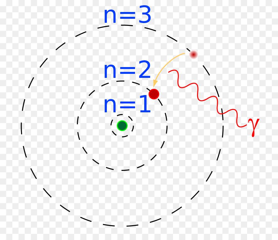 Bohr model atom diagram energy level hydrogen others png download bohr model atom diagram energy level hydrogen others ccuart Gallery