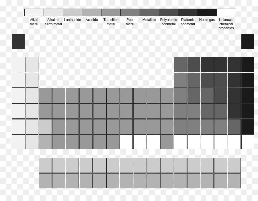 Middle school worksheet chemistry national secondary school periodic middle school worksheet chemistry national secondary school periodic table school urtaz Choice Image