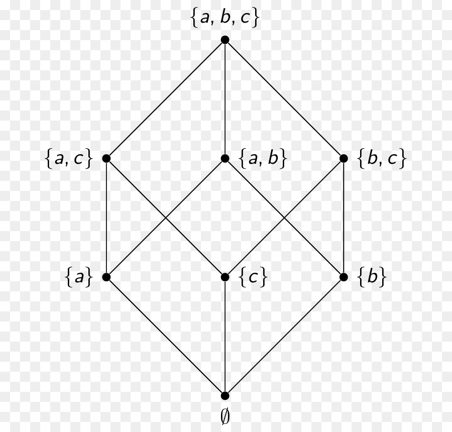 Hasse diagram partially ordered set binary relation subset warming hasse diagram partially ordered set binary relation subset warming up the spleen and kidney ccuart Choice Image