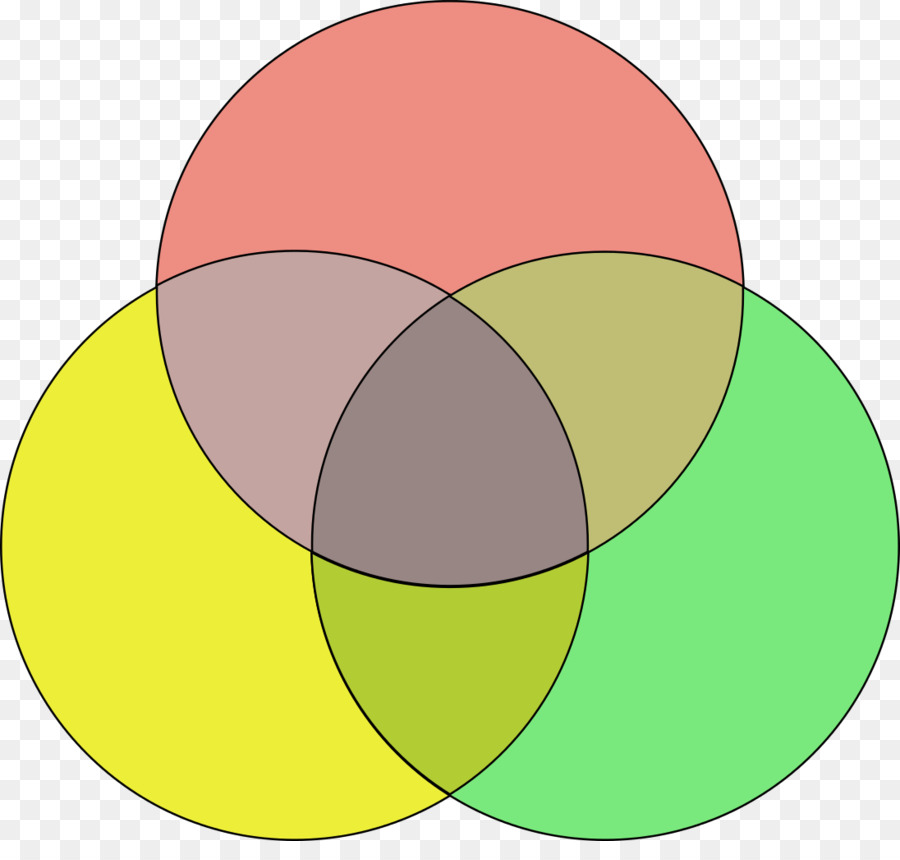 Venn Diagram Drawing Clip Art Others Png Download 10961024