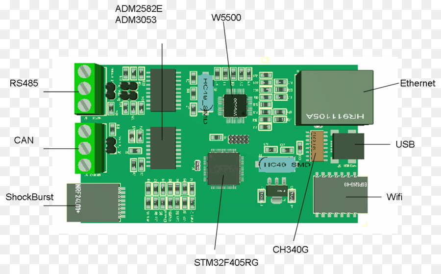 Computer png download - 1187*730 - Free Transparent Microcontroller