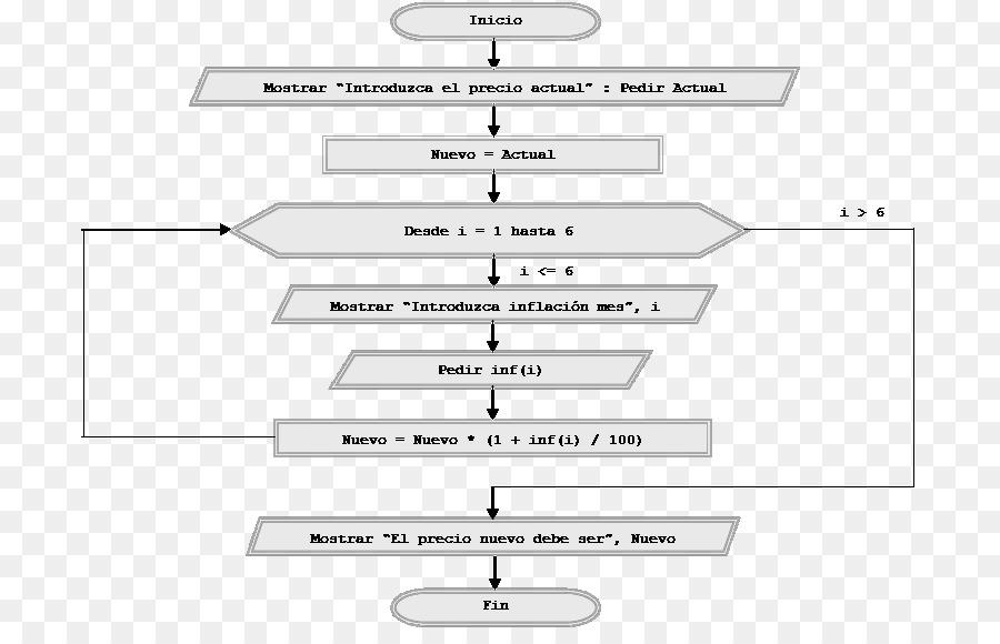 Diagrama de diagrama de flujo pseudocdigo del algoritmo de diagrama de diagrama de flujo pseudocdigo del algoritmo de programacin de computadoras diagrama de ccuart Image collections