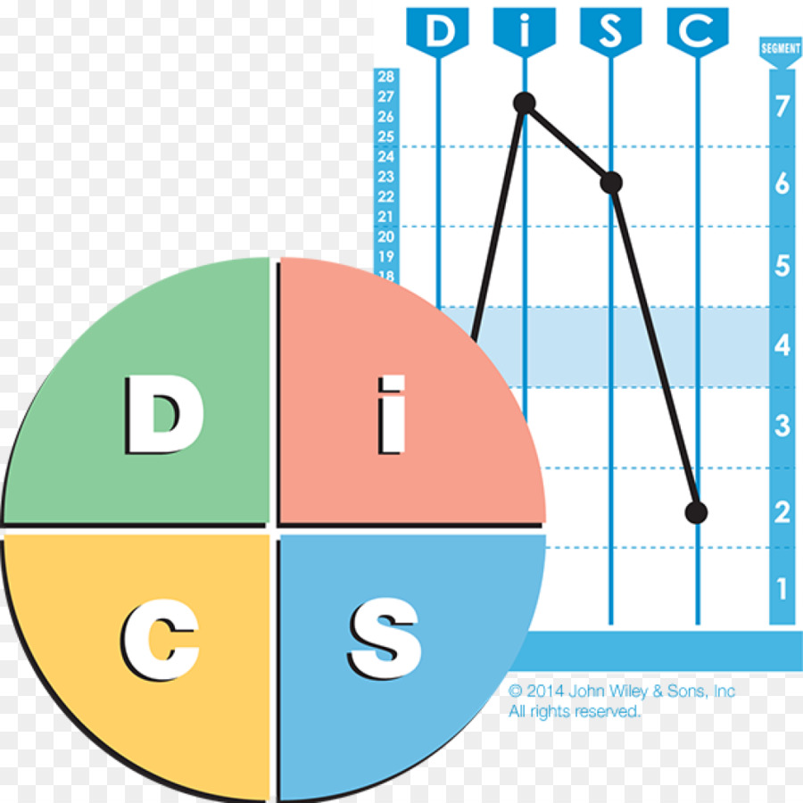 Disc Assessment Angle png download - 1024*1024 - Free Transparent