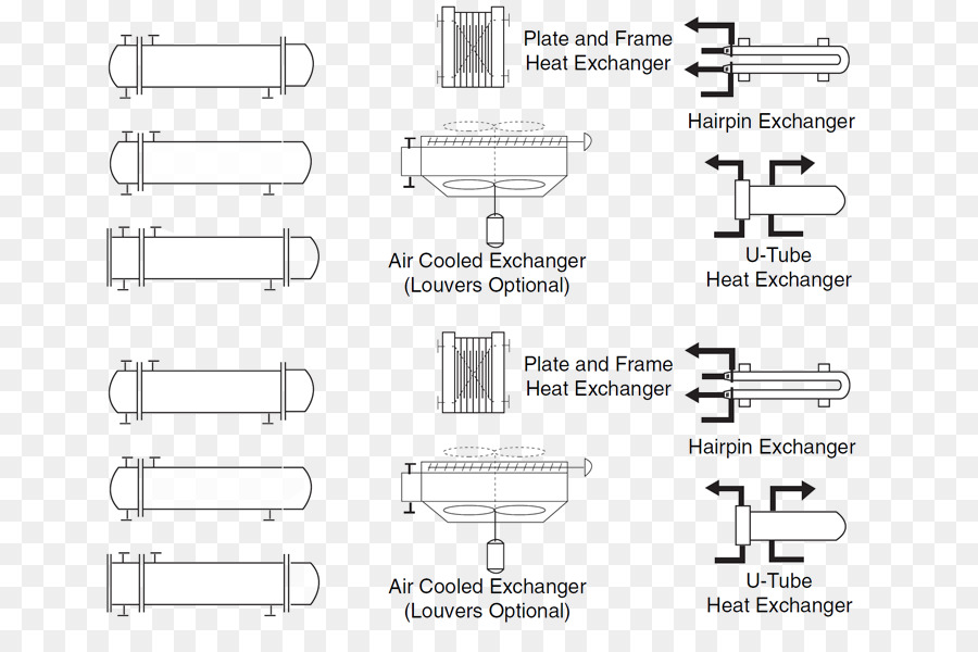 Piping And Instrumentation Diagram Plate Heat Exchanger Process Flow