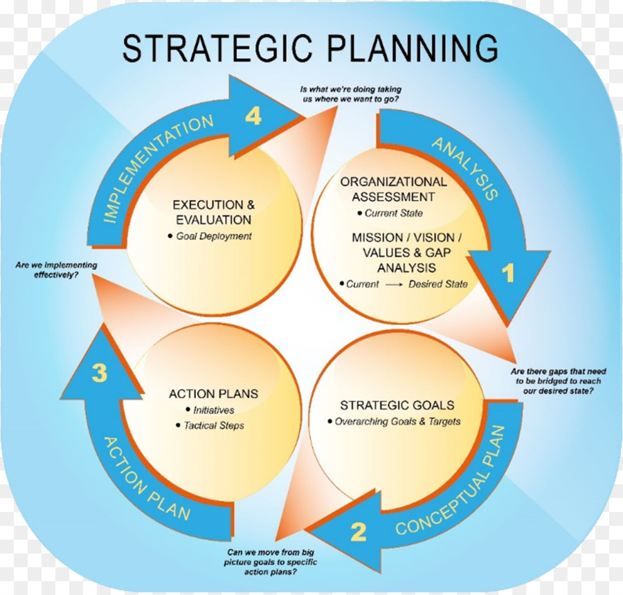 cimb strategic planning Home financial planning  about us about us  registered with cimb-principal asset management bhd  strategic planning and talent.