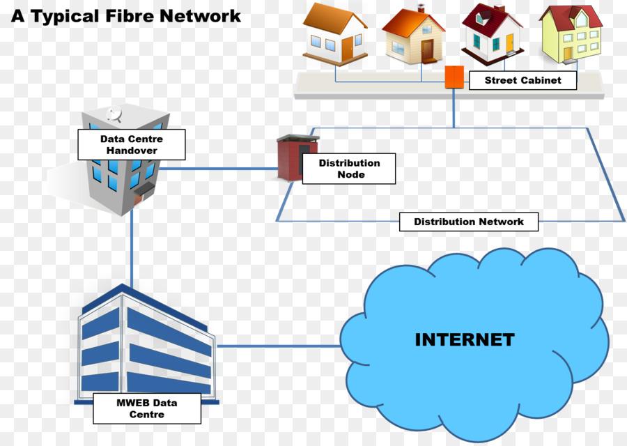 wiring diagram home network computer network diagram fiber to the x rh kisspng com