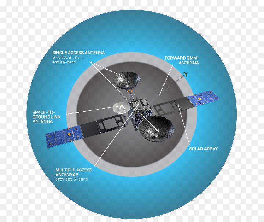 Tracking and Data Relay Satellite System TDRS-M NASA - nasa