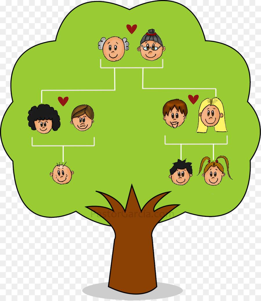 Pohon Keluarga Anak Silsilah Keluarga Inti Keluarga Unduh