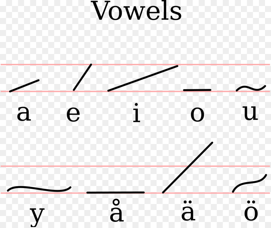 Melin Shorthand Vowel Gregg Shorthand Pitman Shorthand Others Png
