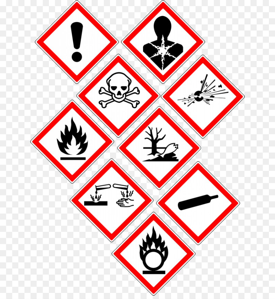 Warning Sign Hazard Risk Safety Classification And Labelling Png