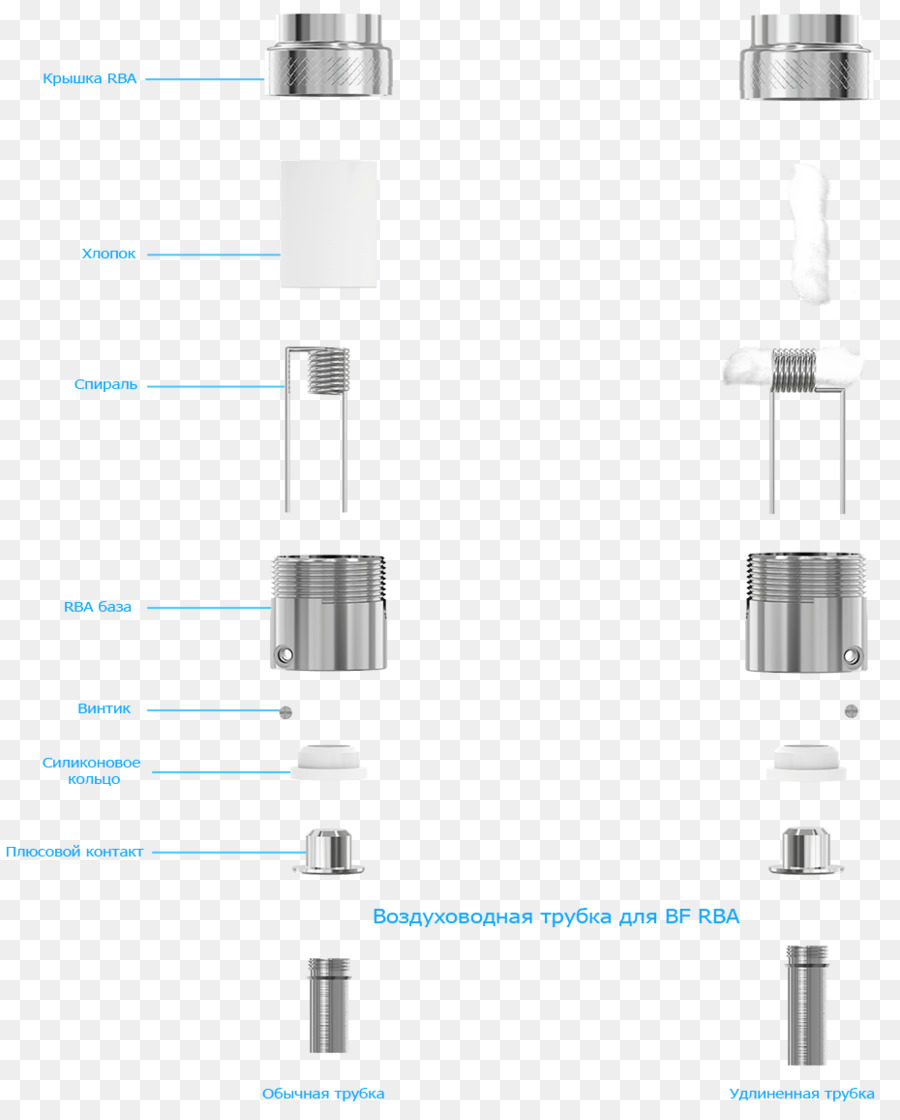 Electronic cigarette Wiring diagram Electromagnetic coil Speakon connector  - others