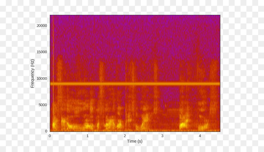 Sine Wave Background png download - 748*514 - Free