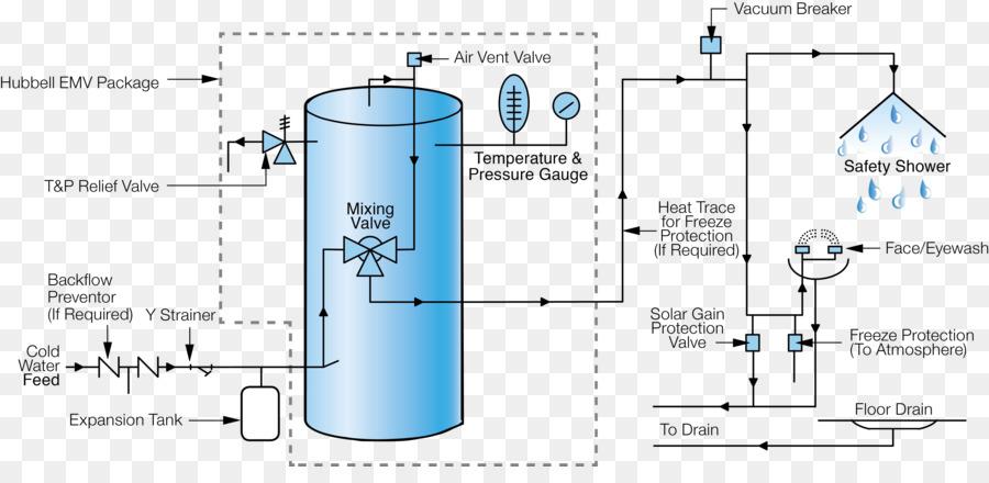 Water heating Water tank Drinking water Douche fixe de premiers ...
