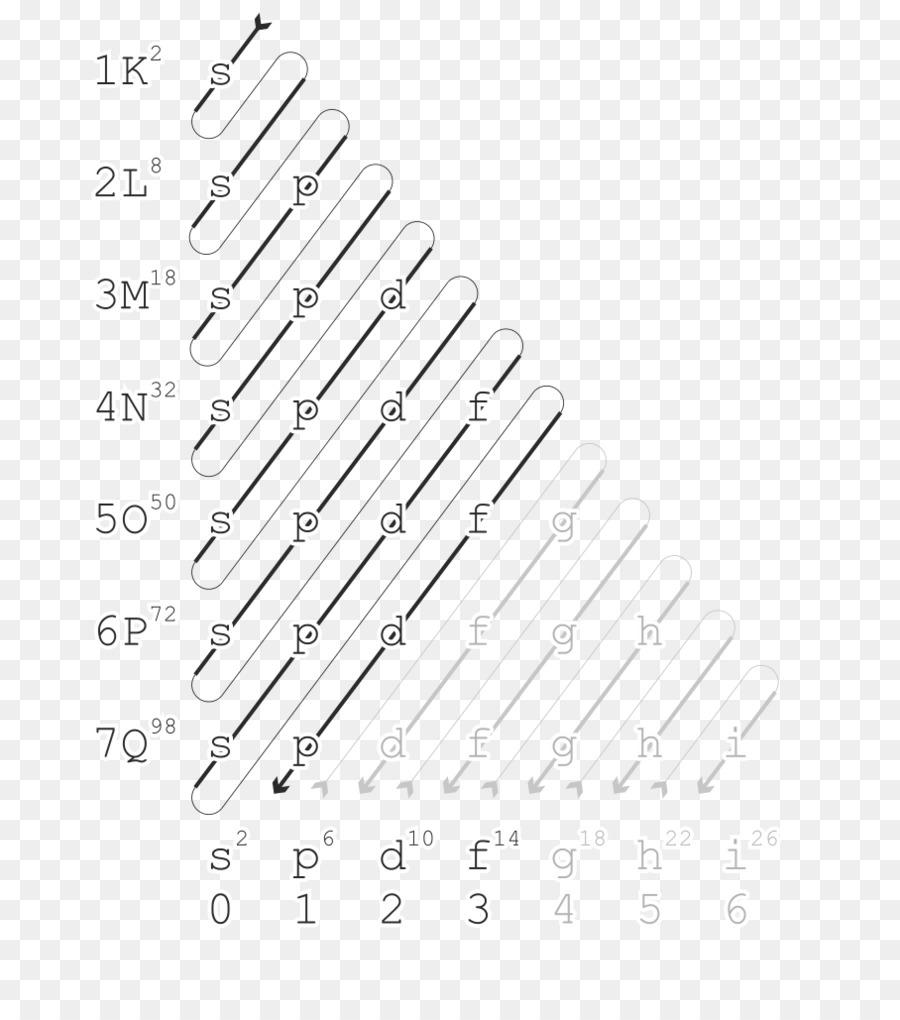 Tabel periodik prinsip aufbau orbital atom unsur kimia emas tabel periodik prinsip aufbau orbital atom unsur kimia emas ccuart Images