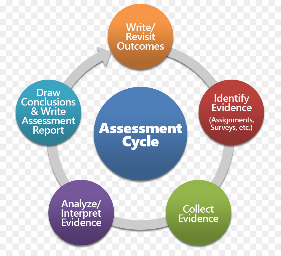organization and management analysi1 Organization and management theory division of the academy of management.