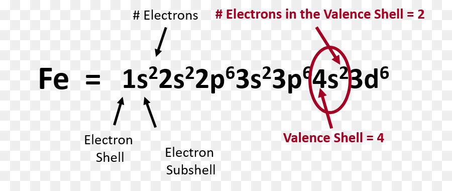 Fe Atom Orbital Diagram Of A House Wiring Diagram Symbols