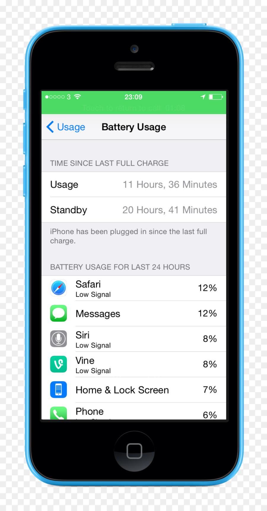 Скачать iphone sdk разработка приложений программа символы скачать